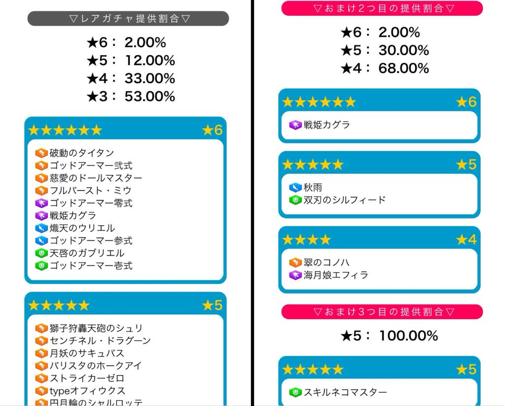 cho-million-festival-probability