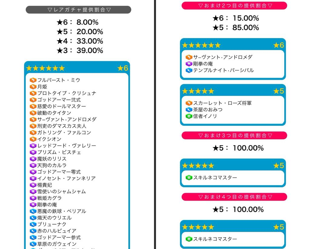 bronze-mfes-probability